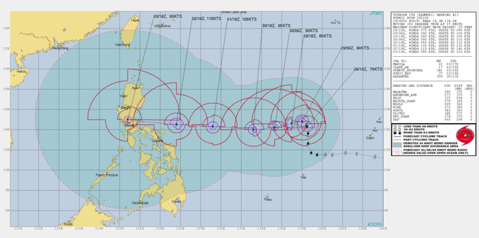 FORECAST TO GRADUALLY INTENSITY TO CATEGORY 4 IN 4 DAYS