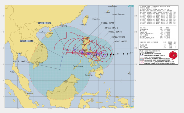 Dangerous Typhoon Kammuri should track very close to Legazpi/Virac in apprx 12/18hours