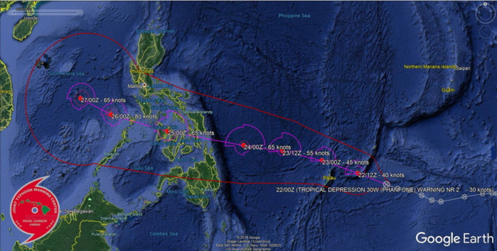 30W(PHANFONE) slowly approaching the Philippines/intensifying. Forecast track: good confidence