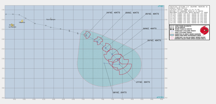 South Indian: cyclonic duo: TC 10S(DIANE) and TC 11S(97s), 10S tracking very close to Mauritius