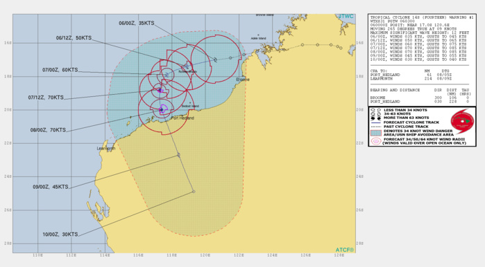 JTWC AT 02/05 18UTC