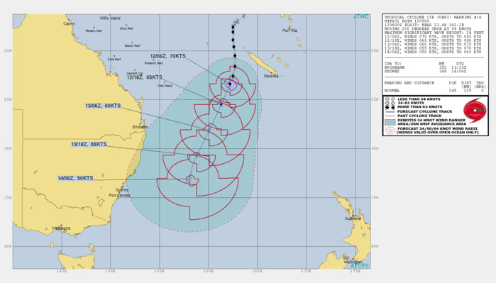 South Pacific: TC 15P(UESI) 70knots cyclone, subtropical transition forecast, update 12/09UTC