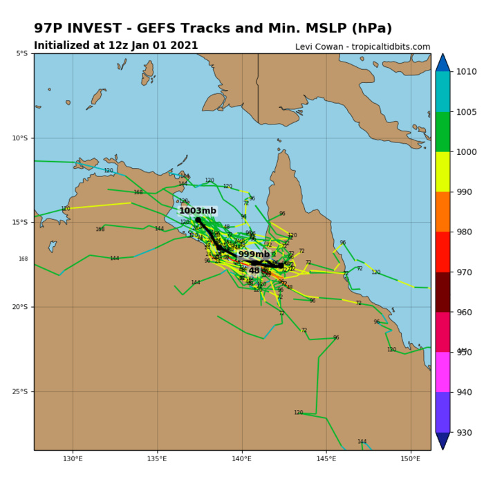 INVEST 97P: TRACK AND INTENSITY GUIDANCE