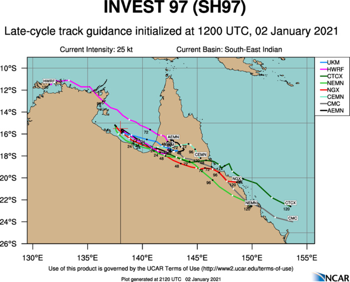 INVEST 97P: TRACK GUIDANCE