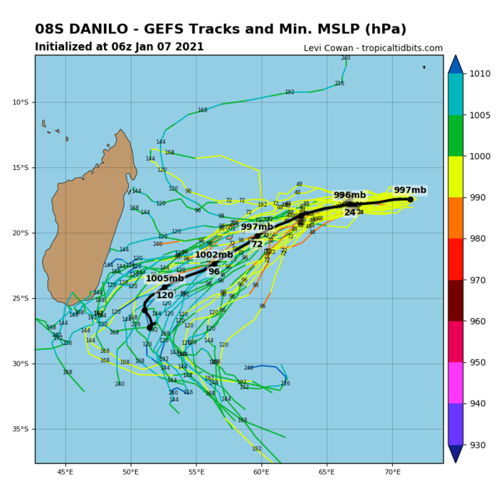 TRACK AND INTENSITY GUIDANCE. GFS DEPICTS A TRACK TO THE SOUTHEAST OF MAURITIUS.