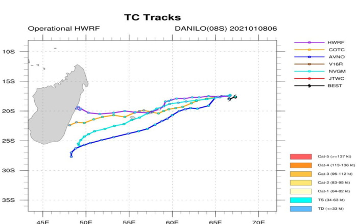NUMERICAL MODEL GUIDANCE HAS COME INTO SLIGHTLY BETTER  AGREEMENT SINCE THE PREVIOUS FORECAST WITH 340KM SPREAD AT 72H,  INCREASING TO 585KM AT 120H. HOWEVER, THE GUIDANCE ENVELOPE AS A  WHOLE HAS SLIGHTLY SHIFTED TO THE SOUTH IN RESPONSE TO A CHANGE IN  THE STORM MOTION OF THE PREVIOUS 12-HOURS.THE JTWC FORECAST TRACK  REMAINS CONSISTENT WITH THE PREVIOUS FORECAST AND FAVORS THE ECMWF  MODEL SOLUTION WITH MODERATE CONFIDENCE.