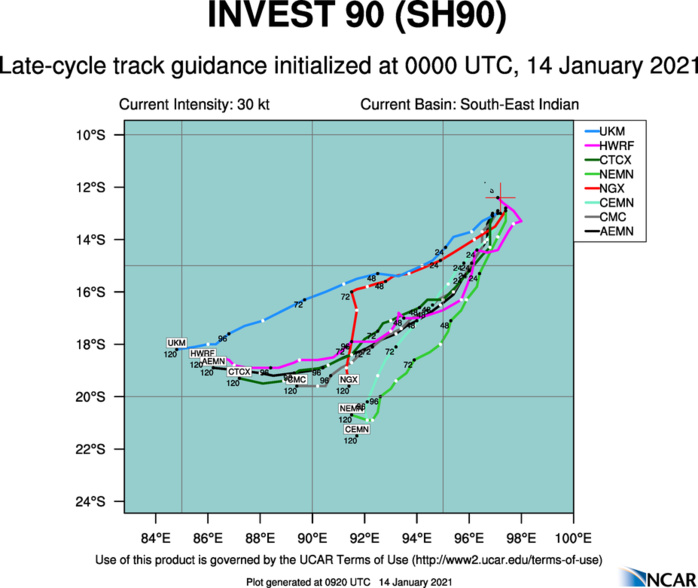 INVEST 90S: TRACK GUIDANCE