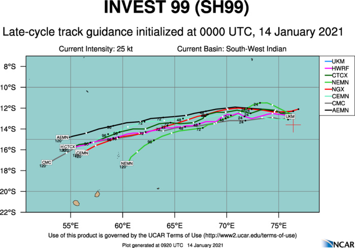 INVEST 99S: TRACK GUIDANCE