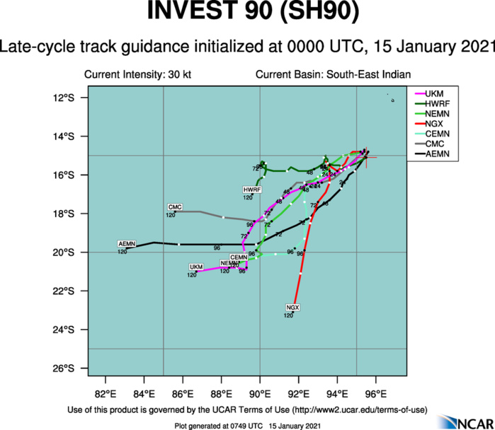 INVEST 90S: MODELS DO AGREE ON A GENERAL SOUTHWESTERLY TRACK WITH A POSSIBLE RECURVE WESTWARDS AT LONG RANGE.