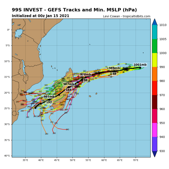 INVEST 99S: GFS CONTINUES TO HINT AT A STRONG INTENSIFICATION AFTER 72H OFF THE COAST OF MADAGASCAR.