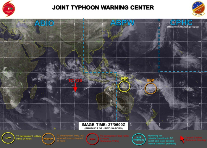 JTWC HAS BEEN ISSUING 12HOURLY WARNINGS AND 3 HOURLY SATELLITE BULLETINS FOR 13S(NONAME). INVEST 96P HAS BEEN UP-GRADED TO MEDIUM FOR THE NEXT 24HOURS.