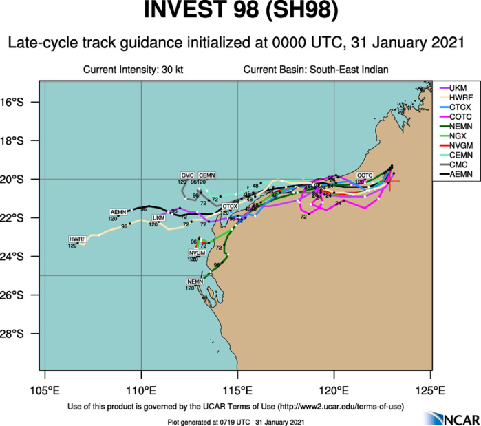 INVEST 98S. TRACK GUIDANCE.