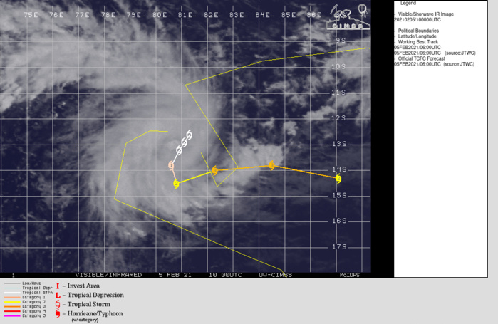 19S. WARNING 1 ISSUED AT 05/09UTC.THROUGH 48H,19S WILL STEER SLOWLY SOUTH-SOUTHWESTWARD TO SOUTHWARD ALONG THE WESTERN PERIPHERY OF A SUBTROPICAL RIDGE(STR) POSITIONED TO THE EAST. THIS STR WILL WEAKEN AND TC 19S SHOULD SLOW, PERHAPS BECOME BRIEFLY QUASI- STATIONARY, THEN TRACK EAST-NORTHEASTWARD TO EASTWARD AS A NEAR- EQUATORIAL RIDGE (NER) ASSUMES CONTROL OF THE STEERING. AFTER 96H, THE STEERING RIDGE IS EXPECTED TO BUILD NORTHEAST OF THE SYSTEM WHICH SHOULD STEER IT EAST-SOUTHEASTWARD. 19S IS FORECAST TO RAPIDLY INTENSIFY STARTING BY 12H DURING THE DIURNAL MAXIMUM REACHING 95 KNOTS/US CATEGORY 2 BY 48H AND A PEAK INTENSITY OF 110 KNOTS/US CATEGORY 3 BY 72H WITH SLIGHT WEAKENING TREND THROUGH 120H.