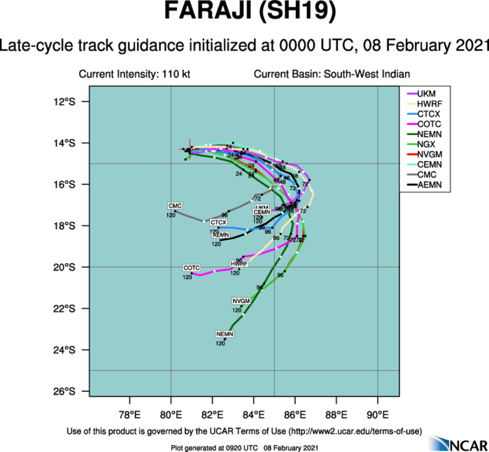 19S(FARAJI). NUMERICAL MODEL GUIDANCE IS IN FAIR AGREEMENT WITH MINIMAL SPREAD  IN ACROSS TRACK SOLUTIONS, HOWEVER THERE IS A FAIR DEGREE OF  UNCERTAINTY IN THE TIMING OF THE CHANGE IN TRACK DIRECTION FROM  EASTWARD TO SOUTHWARD. OVERALL, NUMERICAL MODEL GUIDANCE LENDS  FAIR CONFIDENCE IN THE JTWC FORECAST TRACK WHICH IS PLACED JUST TO  THE LEFT OF THE MULTI-MODEL CONSENSUS TO OFFSET A SLIGHT RIGHT OF  TRACK BIAS FROM NAVGEM.
