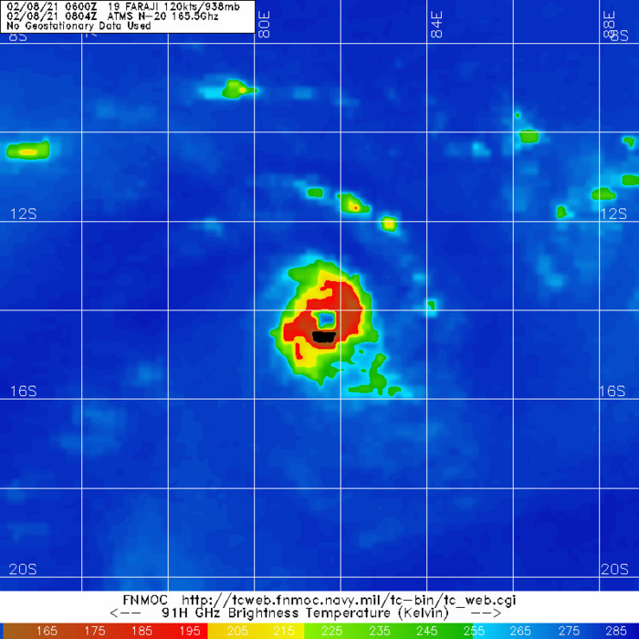 19S(FARAJI). 08/0804UTC. MICROWAVE STILL DEPICTS A VERY COMPACT SYSTEM WITH A STRONG CORE AND A WELL DEFINED EYE FEATURE. THE SIGNATURE IS ALMOST ANNULAR.