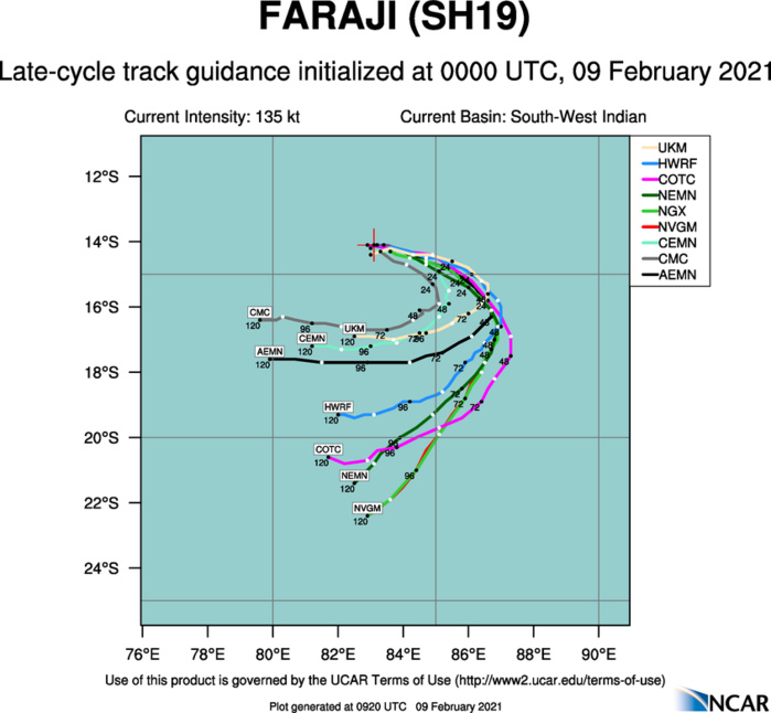 19S(FARAJI). NUMERICAL MODEL  GUIDANCE IS IN AGREEMENT ON THE OVERALL SCENARIO, BUT WITH LARGE  DIFFERENCES IN THE TIMING AND STRENGTH OF THE TURN TO THE SOUTH AND  WEST, PRIMARILY DUE TO DIFFERENCES IN THE RATE OF WEAKENING AND THUS  THE LEVEL OF THE STEERING FLOW. THE JTWC FORECAST TRACK LIES ON THE  SOUTH AND WEST SIDE OF THE CONSENSUS MODEL ENVELOPE THOUGH 36H,  THEN NORTH OF THE MULTI-MODEL CONSENSUS TO OFFSET THE INFLUENCE OF  THE NAVGEM TRACKER, WHICH IS A UNLIKELY OUTLIER TO THE SOUTH. DUE TO  THE UNCERTAINTY OF THE TIMING AND STRENGTH OF THE TURN TO THE SOUTH  AND WEST, THERE IS OVERALL LOW CONFIDENCE IN THE JTWC FORECAST  TRACK.