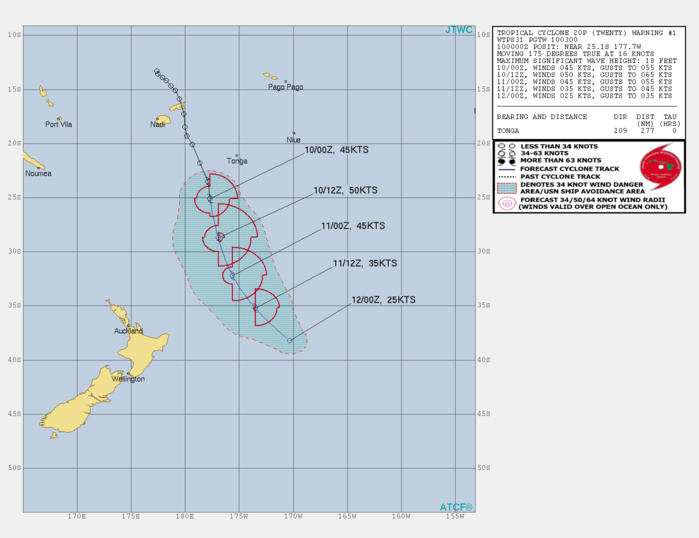 20P(TWENTY). WARNING 1 ISSUED AT 10/03UTC.TC 20P IS TRACKING ALONG  THE WESTERN PERIPHERY OF AN EXTENSION OF A NEAR EQUATORIAL RIDGE  (NER)POSITIONED TO THE NORTHEAST. THE NER IS EXPECTED TO STEER THE  SYSTEM GENERALLY SOUTH-SOUTHEASTWARD FOR THE DURATION OF THE  FORECAST. IN THE NEAR TERM, THE CONDUCIVE SEA SURFACE TEMPS AND ROBUST OUTFLOW  ALOFT WILL ALLOW THE SYSTEM A BRIEF PERIOD OF INTENSIFICATION TO 50  KNOTS BY 12H. AFTERWARDS, THE SYSTEM WILL STEADILY WEAKEN DUE TO  CONTINUED HIGH VERTICAL WIND SHEAR AND RAPIDLY COOLING SEAS (20-21 CELSIUS BY 48H). BY 24H, THE SYSTEM WILL BEGIN TO INTERACT WITH THE  BAROCLINIC ZONE AND START EXTRATROPICAL TRANSITION.