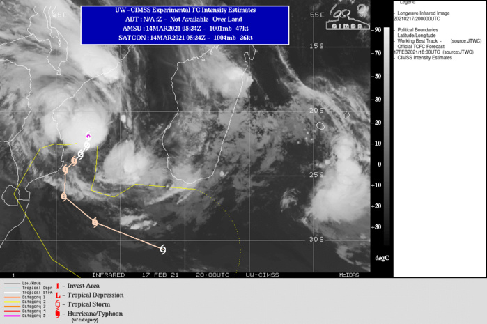 21S( GUAMBE). WARNING 1 ISSUED AT 17/21UTC. UPPER-LEVEL ANALYSIS INDICATES MARGINALLY-FAVORABLE CONDITIONS WITH LOW TO  MODERATE VERTICAL WIND SHEAR OFFSET BY NEAR RADIAL OUTFLOW AND WARM  (29-30C) SST VALUES.THERE IS SOME UNCERTAINTY IN THE INITIAL POSITION DUE TO THE PRESENCE OF DEEP  CONVECTION OVER THE LOW LEVEL CENTER AND THE LACK OF HIGH-RESOLUTION MICROWAVE  IMAGERY AT THIS TIME. TC 21S IS FORECAST TO TRACK SOUTHWARD TO SOUTH- SOUTHWESTWARD THROUGH 72H ALONG THE WESTERN PERIPHERY OF A NORTH- SOUTH ORIENTED SUBTROPICAL RIDGE (STR) POSITIONED TO THE EAST. AFTER  72H, THE SYSTEM WILL RECURVE SOUTHEASTWARD TO EAST-SOUTHEASTWARD  AS IT ROUNDS THE STR AND BEGINS TO INTERACT WITH THE MIDLATITUDE  WESTERLIES. EXTRA-TROPICAL TRANSITION WILL COMMENCE NEAR 96H AND  CONTINUE AT 120H AS THE SYSTEM TRACKS WITHIN THE WESTERLY FLOW  ALONG THE NORTHERN EDGE OF THE BAROCLINIC ZONE.TC 21S IS EXPECTED TO GRADUALLY INTENSIFY  THROUGH 48H WITH A PEAK INTENSITY OF 80 KNOTS/CATEGORY 1 AT 48H. STEADY  WEAKENING WILL OCCUR AFTER 72H AS VERTICAL SHEAR INCREASES AND SST VALUES  COOL TO 26-27C.