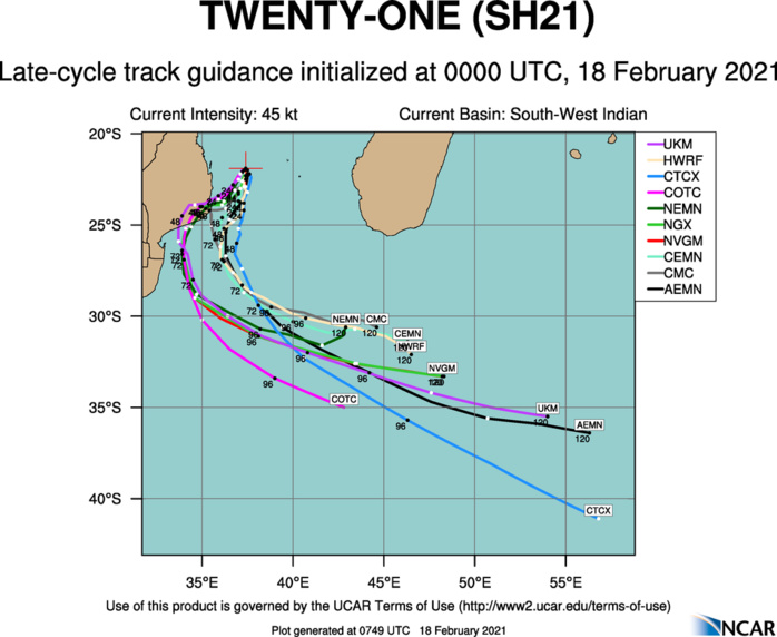 ALL MEMBERS OF THE CONSENSUS CONCUR  ON THE OVERALL FORECAST TRACK SCENARIO BUT DISPLAY SIGNIFICANT CROSS TRACK  UNCERTAINTY THOUGH 48H, WITH NAVGEM AND THE COAMPS-TC TAKING THE  SYSTEM MUCH CLOSER TO THE COAST OF MOZAMBIQUE, AND THE GFS AND ECMWF  KEEPING THE SYSTEM WELL OFFSHORE IN THE MOZAMBIQUE CHANNEL. AFTER  72H, THE PACE AND STRENGTH OF THE INTERACTION WITH THE WESTERLIES  RESULT IN EXTREMELY LARGE ALONG-TRACK UNCERTAINTY, WITH THE GFS,  UKMET AND ECMWF WELL OUT AHEAD (1480KM) OF THE REMAINING MEMBERS OF  THE CONSENSUS. THE JTWC FORECAST TRACKS CLOSE TO THE ECMWF THROUGH  48H, BUT CLOSER TO THE NAVGEM THROUGH 120H. OVERALL THE JTWC  FORECAST IS MUCH FASTER AFTER 72H THAN THE PREVIOUS FORECAST. DUE  TO THE VERY HIGH UNCERTAINTY IN THE LATER PORTIONS OF THE FORECAST,  THERE IS OVERALL LOW CONFIDENCE IN THE JTWC FORECAST TRACK.