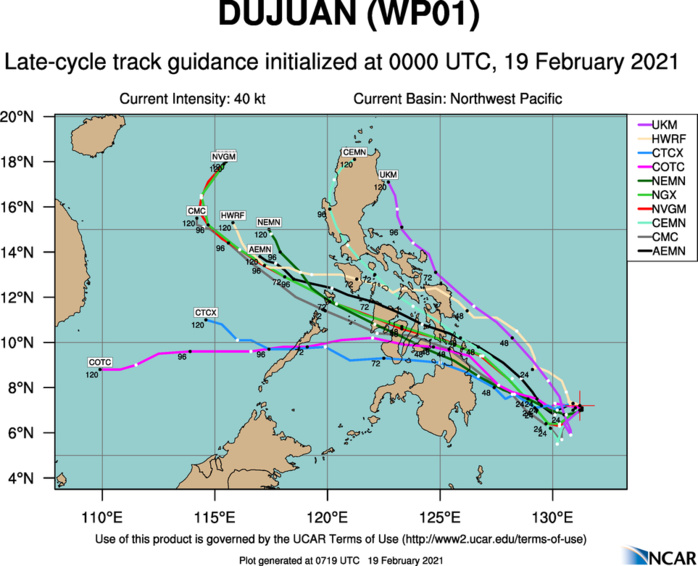 01W(DUJUAN). NUMERICAL MODEL GUIDANCE,  WITH THE CONTINUED EXCEPTION OF THE UKMET AND UKMET ENSEMBLE, IS IN  GOOD OVERALL AGREEMENT THROUGH 72H AND THERE IS HIGH CONFIDENCE  IN THIS PORTION OF THE JTWC FORECAST TRACK. NUMERICAL MODEL GUIDANCE HAS COME INTO BETTER OVERALL AGREEMENT IN THE EXTENDED  FORECAST TRACK, WITH THE NOTABLE EXCEPTION OF THE UKMET AND ITS ENSEMBLE MEAN  WHICH UNREALISTICALLY MOVE THE SYSTEM NORTHWARD INTO A LOW-LEVEL  RIDGE. THE REMAINDER OF THE GUIDANCE SHOWS A 500KM SPREAD AT 120H.  THE JTWC FORECAST TRACK IS POSITIONED JUST SOUTH OF THE MULTI- MODEL CONSENSUS AND CLOSELY TRACKS THE NAVGEM SOLUTION, WITH FAIR  CONFIDENCE.
