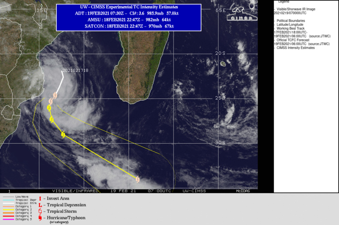 21S(GUAMBE). WARNING 4 ISSUED AT 19/09UTC.ENVIRONMENTAL ANALYSIS INDICATES CONDITIONS FAVORABLE FOR ADDITIONAL INTENSIFICATION WITH  LOW (5-10 KTS) WIND SHEAR, WARM (28-29C) SEAS AND ROBUST EQUATORWARD AND  QUICKLY IMPROVING POLEWARD OUTFLOW WHICH IS BEGINNING TO TAP INTO  MID-LATITUDE WESTERLIES TO THE SOUTH. TC 21S IS TRACKING  SOUTWESTWARD ALONG THE WESTERN PERIPHERY OF A DEEP-LAYER SUBTROPICAL  RIDGE CENTERED TO THE SOUTHEAST. OVER THE NEXT 12 HOURS TC 21S  WILL CONTINUE TRACKING SOUTHWEST BEFORE ROUNDING THE RIDGE AXIS NEAR  24H AND ACCELERATING SOUTHEASTWARD THROUGH THE REMAINDER OF THE  FORECAST PERIOD. THE SYSTEM IS FORECAST TO CONTINUE INTENSIFYING TO  A PEAK OF 95 KNOTS/CATEGORY 2 BY 36H UNDER FAVORABLE ENVIRONMENTAL  CONDITIONS. TC 21S WILL START EXTRA-TROPICAL TRANSITION (ETT)  SHORTLY AFTER 48H AS IT BEGINS TO INTERACT WITH THE MID-LATITUDE  WESTERLIES. THE SYSTEM IS FORECAST TO COMPLETE TRANSITION TO A  HURRICANE FORCE EXTRA-TROPICAL LOW BY 72H AS IT RAPIDLY  TRANSLATES SOUTHEASTWARD, BECOMES EMBEDDED IN THE BAROCLINIC ZONE  AND TAKES ON FRONTAL CHARACTERISTICS.