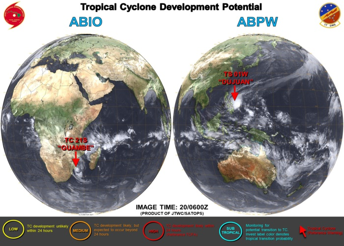 20/06UTC. JTWC IS ISSUING 6HOURLY WARNINGS ON 01W(DUJUAN) AND 12HOURLY WARNINGS ON 21S(GUAMBE). 3HOURLY SATELLITE BULLETINS ARE ISSUED FOR 01W AND 21S.