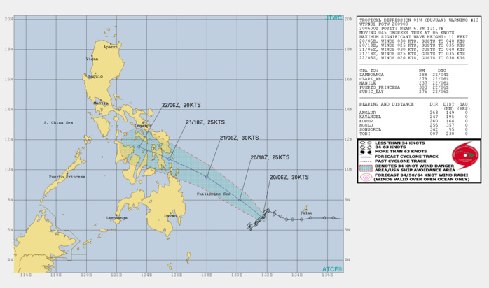 01W(DUJUAN). WARNING 13 ISSUED AT 20/09UTC. ANALYSIS INDICATES WARM (29-30C) ALONG-TRACK SST AND STRONG  WESTWARD AND POLEWARD OUTFLOW ALOFT. ADDITIONALLY, THE WARM MOIST  AIR AHEAD OF THE TD IS OVERRUNNING THE COLD NORTHEASTERLY WIND SURGE  IN THE PHILIPPINE SEA. THIS COMBINATION IS FUELING THE EXPLOSIVE  DEEP MAIN CONVECTION EVEN THOUGH IT IS DISPLACED BY HIGH (30KT)  SOUTHEASTERLY VERTICAL WIND SHEAR. THE NET EFFECT IS AN  OVERALL UNFAVORABLE ENVIRONMENT. THE CYCLONE IS LODGED JUST TO THE  SOUTH OF A COL BETWEEN THE DEEP LAYERED SUBTROPICAL RIDGES (STR) TO  THE NORTHEAST AND NORTHWEST. THE FORECAST IS NOW TERMINATED AT TAU 48 IN ANTICIPATION OF AN  EARLIER DISSIPATION.TD 01W WILL SLOWLY TRACK NORTHWESTWARD AS THE STR TO THE  NORTHEAST ASSUMES STEERING, MAKING LANDFALL OVER LEYTE, PHILIPPINES,  AFTER 36H. THE HARSH ENVIRONMENT, MOSTLY DUE TO THE STRONG WIND SHEAR,  WILL FURTHER WEAKEN THE TD TO 25KNOTS BY 12H. AFTERWARD, AS THE  STORM MOTION BECOMES MORE IN-PHASE WITH THE UPPER LEVEL WIND FLOW  AND AS THE NORTHEAST COLD SURGE ABATES, THE WIND SHEAR WILL RELAX A BIT AND  ALLOW A SLIGHT INTENSIFICATION TO 30KNOTS BY 24H. AFTERWARD, LAND  INTERACTION WILL GRADUALLY ERODE THE TD TO DISSIPATION BY 48H.