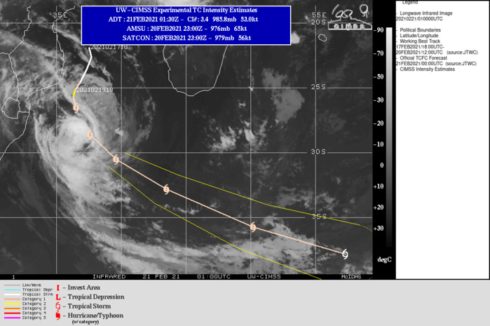 21S(GUMABE). WARNING 8 ISSUED AT 21/03UTC.ANALYSIS INDICATES A FAVORABLE ENVIRONMENT  WITH LOW (10-15KT) VERTICAL WIND SHEAR, GOOD POLEWARD  OUTFLOW ALOFT, AND WARM (28-29C) SST. GUAMBE HAS ROUNDED THE RIDGE  AXIS AND IS TRACKING ALONG THE WEST-SOUTHWESTWARD PERIPHERY OF THE  DEEP-LAYERED SUBTROPICAL RIDGE (STR) TO THE EAST-NORTHEAST. TC 21S  WILL BEGIN TO DECREASE IN INTENSITY AS IT ACCELERATES AND TRACKS  SOUTHEASTWARD ON THE POLEWARD SIDE OF THE STR. INITIAL EXPOSURE  TO THE STRONG MID-LATITUDE WESTERLIES WILL SLIGHTLY IMPROVE  POLEWARD OUTFLOW AND TEMPORARILY INTENSIFY THE SYSTEM TO A PEAK OF  70 KNOTS/CAT1 BY 24H. AFTERWARD, INCREASING WIND SHEAR AND COOLING SEAS WILL  GRADUALLY ERODE THE SYSTEM DOWN TO 55KNOTS BY 48H. CONCURRENTLY, BY  36H, TC GUAMBE WILL BEGIN EXTRA-TROPICAL TRANSITION AS IT ENTERS  THE BAROCLINIC ZONE, AND BECOME A STORM-FORCE COLD-CORE LOW BY TAU  48H.