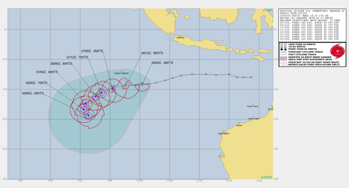 TC 22S. WARNING 1 ISSUED AT 26/03UTC. UPPER LEVEL ANALYSIS INDICATES THE SYSTEM RESIDING EQUATORWARD OF THE  SUBTROPICAL RIDGE (STR), ENVELOPED IN A SMALL REGION OF LOW TO  MODERATE (10-15 KNOTS) VERTICAL WIND SHEAR AND WARM SEA  SURFACE TEMPERATURES (28-29C). MODERATE EASTERLY FLOW CONTINUES TO  ENHANCE CONVECTION WEST OF THE LOW LEVEL CIRCULATION CENTER AND OVERALL INTENSIFICATION  PEAKING AT 80 KNOTS/CATEGORY 1 NEAR 48H. THE CYCLONE WILL CONTINUE TO  PROCEED ON A WEST-SOUTHWESTWARD TRACK AROUND THE STR TO THE SOUTH  THROUGH 72H. THEREAFTER, EXPECT THE SYSTEM TO TAKE A MORE  SOUTHERLY TURN AS IT BEGINS TO ROUND THE RIDGE AXIS, THEN MOVE  SOUTHEASTWARD THROUGH THE FORECAST PERIOD. AS THE SYSTEM TURNS TO  THE SOUTHEAST IT WILL ENCOUNTER INCREASING WIND SHEAR ASSOCIATED WITH THE  MID-LATITUDE WESTERLIES AND BEGIN TO WEAKEN THE SYSTEM AFTER TAU  120H.