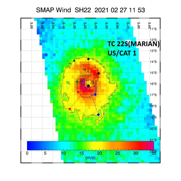 22S(MARIAN). 27/1153UTC. SMAP SATELLITE (NASA) READ 10MINUTE WINDS OF 69KNOTS=79KNOTS(1 MINUTE). THE OVERPASS WAS NOT AVAILABLE AT WARNING TIME AND SUGGESTS THE CYCLONE IS SLIGHTLY STRONGER THAN ESTIMATED AT 12TU BY THE JTWC.
