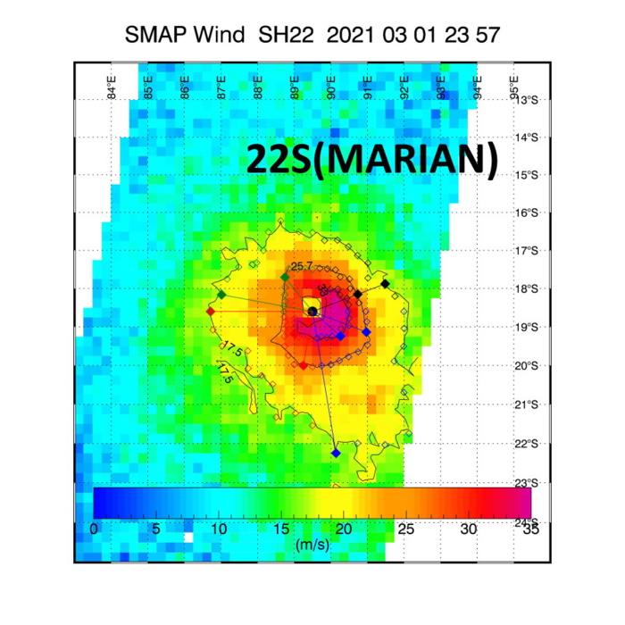 22S(MARIAN). 01/2357UTC. SMAP READ 76KNOT WINDS( 10 MINUTES). NEAR PERFECT AGREEMENT WITH THE 1MINUTE INTENSITY ESTIMATE FROM JTWC( 90KNOTS).