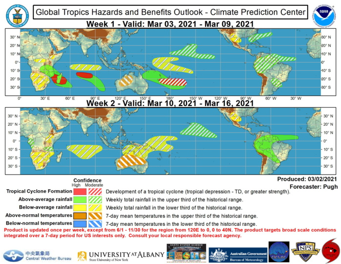 NOAA. ISSUED AT 02/1830UTC. Global Tropics Hazards and Benefits Outlook Discussion Last Updated: 03.02.21 	Valid: 03.03.21 - 03.16.21 Recent observations depict a more coherent MJO, with 200-hPa velocity potential anomalies exhibiting a Wave-1 pattern featuring the most anomalous upper-level divergence (convergence) centered over the West Pacific (Atlantic and Africa). The GEFS and ECMWF models are in good agreement that this MJO propagates eastward from the West Pacific to the Western Hemisphere during early to mid-March. Although there is spread among their ensemble members with the MJO amplitude, forecast confidence is higher than in previous weeks that the MJO influences global tropical rainfall along with tropical cyclone development during weeks 1 and 2. Therefore, MJO precipitation composites for phases 7, 8, and 1 were used in drafting this week�s outlook. In addition to the MJO, the ongoing La Nina is also likely to remain a contributor to anomalous tropical rainfall during March.  A couple of tropical cyclones (TCs) developed during late February. Tropical Cyclone Marian, which initially formed to the south of Java, tracked westward and strengthened over the South Indian Ocean. As of 12Z March 2, Marian has sustained winds of 90 knots and is located at 18.7S/89.8E and is forecast to gradually weaken later in week-1 as it tracks poleward. Tropical Cyclone Niran has remained nearly stationary to the east of Cairns, Australia. The Joint Typhoon Warning Center calls for Niran to begin accelerating southeastward and could track over or near New Caledonia on March 5 or 6. During week-1, multiple TCs are forecast to develop across parts of the South Indian Ocean and South Pacific. A weak area of low pressure is currently located over the Mozambique Channel, while another surface low is located to the east of Madagascar. Based on good model continuity and agreement, high confidence exists that both of these areas of low pressure become TCs from March 3-9. Meanwhile, the enhanced phase of the MJO and model guidance also support at least a moderate confidence of TC development over the South Pacific during week-1. Following this continued active period through early March, a less favorable large-scale environment is expected for TC development during week-2, as anomalous upper-level convergence is expected to overspread the Indian Ocean, Australia, and the South Pacific.  Favored areas of above and below median precipitation are based on: predicted tracks of TCs, a model consensus, MJO precipitation composites (phases 7, 8, and 1) and typical influences from La Nina. Much of the above median precipitation (week-1) across the Indian Ocean and South Pacific is related to either ongoing TCs and/or the additional development of TCs. An overall drying trend is anticipated across the Indian Ocean, Australia, and Southwest Pacific during week-2. Parts of South America are likely to see a wetter pattern during the next two weeks, with an increased risk of heavy rainfall and flooding, especially for Ecuador, Peru, and southern Colombia. Following near to below normal temperatures during late February, above normal temperatures are likely for Western Australia and the Northern Territory of Australia during early March with an expansion of these above normal temperatures forecast across much of Australia by week-2.  During week-1, a suppressed mid-latitude low pressure system interacting with an enhanced moisture feed from the subtropics favors above median precipitation from the Florida Peninsula northeast to Bermuda. Consistent with ongoing La Nina conditions, below median precipitation is favored for parts of the southwestern United States and northern Mexico during weeks 1 and 2. For hazardous weather concerns during the upcoming two weeks across the U.S. please refer to your local NWS Forecast Office, the Weather Prediction Center's Medium Range Hazards Forecast, and CPC's Week-2 U.S. Hazards Outlook. Forecasts over Africa are made in consultation with the International Desk at CPC and can represent local-scale conditions in addition to global-scale variability.