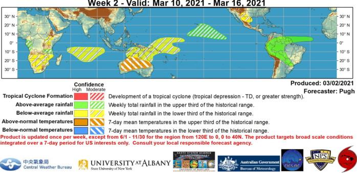 Semaine 2. Pas de risque de cyclogenèse détecté pour le moment. On note que notre zone pourrait être le siège de conditions plus sèches que la normale. Des températures moyennes élevées pourraient s'installer sur l'Australie. NOAA.