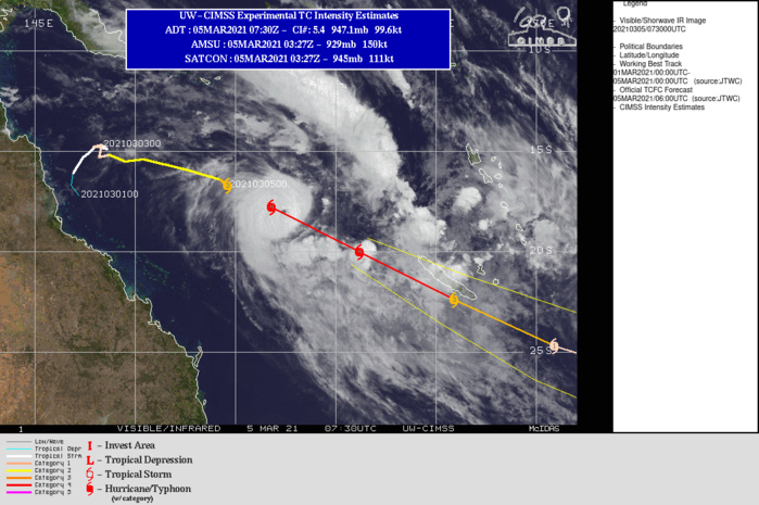 23P(NIRAN). WARNING 18 ISSUED AT 05/09UTC. TC 23P IS RAPIDLY MOVING SOUTHEASTWARD ALONG THE  SOUTHWESTERN PERIPHERY OF A COMBINED NEAR EQUATORIAL AND SUBTROPICAL  RIDGE COMPLEX CENTERED TO THE NORTHEAST. THE ENVIRONMENT REMAINS  FAVORABLE FOR THE MOMENT WITH MODERATE (20-25 KT) VERTICAL WIND SHEAR BEING OFFSET  BY VERY STRONG POLEWARD OUTFLOW AND WARM (29C) SSTS. THE SYSTEM IS  FORECAST TO CONTINUE TRACKING SOUTHEASTWARD THROUGH 48H ALONG THE  TIGHT GRADIENT BETWEEN THE RIDGE COMPLEX TO THE NORTHEAST AND AN  APPROACHING MAJOR SHORTWAVE TROUGH TO THE WEST. BY THE END OF THE  FORECAST, THE SYSTEM WILL MOVE SLIGHTLY MORE EASTWARD AS IT COMES  UNDER THE STEERING INFLUENCE OF A DYNAMIC LOW TO MID-LEVEL  ANTICYCLONE TO THE SOUTH. IN THE NEAR-TERM, GOOD ENVIRONMENTAL  CONDITIONS WILL SUPPORT ADDITIONAL INTENSIFICATION TO A PEAK OF 120  KNOTS/US CATEGORY 4 BY12H. THEREAFTER, ENVIRONMENTAL CONDITIONS BEGIN TO  RAPIDLY DETERIORATE AS THE VERTICAL WIND SHEAR INCREASES TO AN EXTENT THAT THE  OUTFLOW CANNOT OVERCOME AND THE CORE BECOMES DISRUPTED. AFTER 48H, VERTICAL WIND SHEAR WEAKENS SLIGHTLY, BUT DRY AIR ENTRAINMENT AND COOL SSTS AT  OR BELOW 26C WILL SERVE TO FURTHER WEAKEN THE SYSTEM AS IT BEGINS  SUBTROPICAL TRANSITION. THE TRANSITION TO A STORM FORCE SUBTROPICAL  SYSTEM WILL BE COMPLETE NO LATER THAN, AND POSSIBLY EARLIER THAN, 72H.