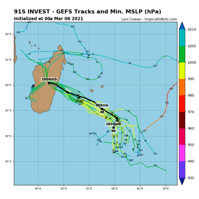 Le modèle GFS( ici) et le modèle européen sont en assez bon accord sur la trajectoire anticipée pour 91S(14) au Sud-Ouest des ILES SOEURS. Le système devrait se creuser et atteindre le stade de dépression tropicale voire de tempête modérée  d'ici 36heures environ.