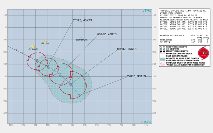 25S(IMAN). WARNING 1 ISSUED AT 07/21UTC.25S(IMAN) HAS CONSOLIDATED AND INTENSIFIED OVER THE PAST SIX HOURS WHILE  TRACKING EAST-SOUTHEASTWARD IN THE GRADIENT BETWEEN SUBTROPICAL  RIDGING TO THE NORTHEAST AND AN APPROACHING, DEEP-LAYER TROUGH TO  THE SOUTHWEST. THE SYSTEM IS EXPECTED TO CONTINUE TRACKING GENERALLY  SOUTHEASTWARD OVER THE NEXT 36 HOURS AND COMPLETE EXTRATROPICAL  TRANSITION AS THE APPROACHING TROUGH OVERTAKES THE SYSTEM. WHILE  POLEWARD OUTFLOW IS STRONG AND SEA SURFACE TEMPERATURE IS MARGINALLY  FAVORABLE AT AROUND 27C, VERTICAL WIND SHEAR IS VERY HIGH (GREATER  THAN 30 KNOTS). THE CONTINUED IMPACT OF STRONG VERTICAL WIND SHEAR  AND PASSAGE OVER COOL WATER ARE EXPECTED TO WEAKEN THE SYSTEM  THROUGHOUT THE FORECAST PERIOD, WITH NO OFFSETTING BAROCLINIC  SUPPORT FROM INTERACTION WITH THE AFOREMENTIONED TROUGH.