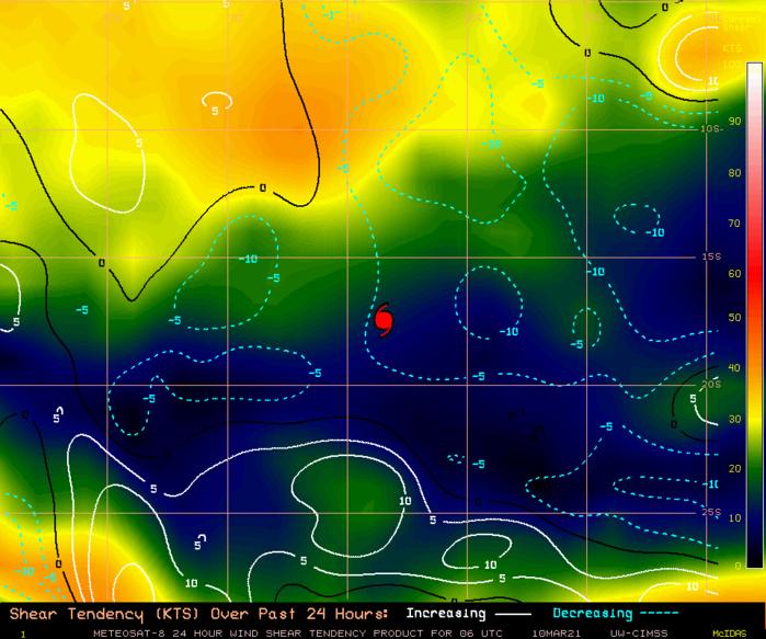 24S(HABANA). 10/06UTC.CIMSS Vertical Shear Magnitude : 6.1 m/s (11.8 kts) Direction :  101.2 deg Experimental Vertical Shear and TC Intensity Trend Estimates: NEUTRAL OVER 24H