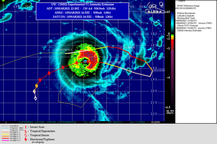 24S(HABANA). WARNING 14 ISSUED AT 10/21UTC.ENVIRONMENTAL ANALYSIS INDICATES GOOD RADIAL OUTFLOW WITH  LOW (10-15 KTS) VERTICAL WIND SHEAR (VWS) AND WARM (28C) SEA SURFACE  TEMPERATURES (SST). THE EYE-WALL REPLACEMENT CYCLE OVER THE LAST 12 HOURS HAS RESULTED IN A  PLATEAU IN INTENSITY. TC 24S HAS TURNED SLIGHTLY TO THE WEST- NORTHWEST AS IT ROUNDS THE NORTHWESTERN EDGE OF THE SUBTROPICAL  RIDGE (STR) TO THE SOUTH, BUT IS EXPECTED TO GRADUALLY TURN TOWARD  THE SOUTHWEST THROUGHOUT 72H AND TOWARD THE SOUTH THROUGH 120H. BEYOND 72H, A SLOWING OF THE FORWARD MOTION IS EXPECTED,  WITH INCREASED UPWELLING. THIS WILL RESULT IN COLDER SSTS, WHICH  WILL BE THE PRIMARY FACTOR IN THE WEAKENING OF THE SYSTEM.