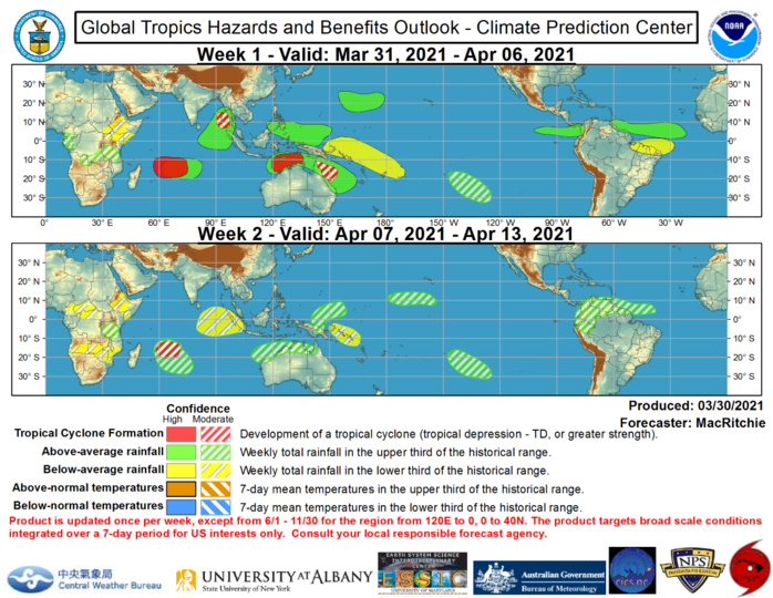 Above average rainfall is favored across much of the Maritime Continent during Week-1 due to the expected progression of the MJO. The MJO is expected to move eastward and weaken slightly during Week-2, which should reduce the overall above average rainfall footprint over the Pacific. Relatively small areas of above average rainfall are forecast throughout parts of the Central Pacific during Week-2 based on the expected evolution Kelvin and equatorial Rossby wave activity. The suppressed phase of the MJO is expected to reduce convection over the Maritime Continent during Week-2, so near- to slightly below-normal rainfall is expected.