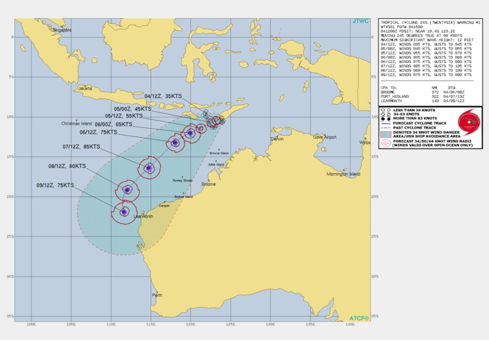 TC 26S. WARNING 1 ISSUED AT 04/15UTC. UPPER LEVEL ANALYSIS INDICATES THE SYSTEM RESIDES EQUATORWARD OF THE SUBTROPICAL RIDGE (STR) WITH GOOD  RADIAL OUTFLOW ALOFT, ENVELOPED IN A SMALL REGION OF LOW TO MODERATE  (10-15 KNOTS) VERTICAL WIND SHEAR, AND WARM SEA SURFACE  TEMPERATURES (28-30C). TC 26S CURRENTLY RESIDES IN A VERY WEAK  STEERING ENVIRONMENT AND WILL BEGIN MOVING SOUTHWESTWARD AS A RIDGE  BUILDS IN FROM THE SOUTHEAST THROUGH THE REMAINDER OF THE FORECAST.  AS THE SYSTEM MOVES SOUTHWEST, AN INCREASE IN POLEWARD OUTFLOW WILL  ENHANCE THE INTENSIFICATION TO A PEAK STRENGTH OF 85 KNOTS/US CATEGORY 2 BY 72H. DURING THIS TIMEFRAME, BINARY INTERACTION WITH INVEST 90S IS  LIKELY, THE TWO SYSTEMS REMAINING NEARLY 925KM APART BY SOME MODEL  ESTIMATES. THIS INTERACTION WILL CREATE A DYNAMIC CHANGE TO TC 26S  INTENSIFICATION AND TRACK MOTION, ADDING INHERENT UNCERTAINTY.