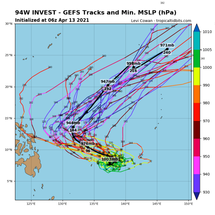 TD 02W. GUIDANCE: GFS ENSEMBLE.