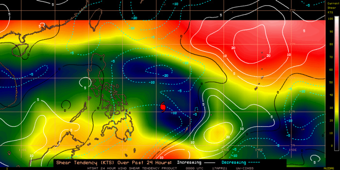 02W(SURIGAE). 02W(SURIGAE).24H SHEAR TENDENCY.UW-CIMSS Experimental Vertical Shear and TC Intensity Trend Estimates: CIMSS Vertical Shear Magnitude : 5.5 m/s (10.8 kts)Direction : 101.5deg  Outlook for TC Intensification Based on Current Env. Shear Values and MPI Differential: FAVOURABLE OVER 24H.