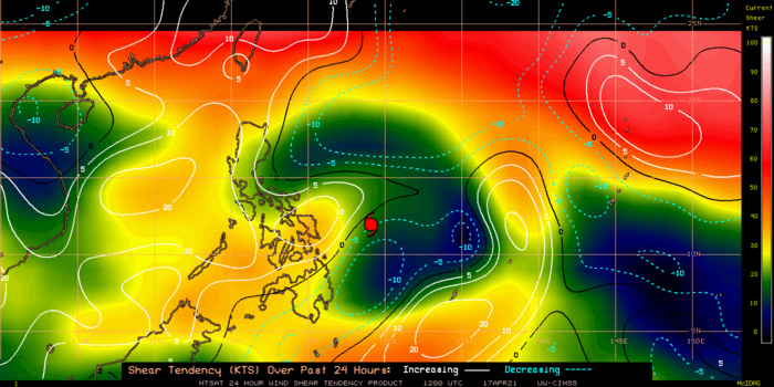 02W(SURIGAE). 02W(SURIGAE).24H SHEAR TENDENCY.UW-CIMSS Experimental Vertical Shear and TC Intensity Trend Estimates: CIMSS Vertical Shear Magnitude : 9.8 m/s (19.0 kts)Direction : 83.6deg Outlook for TC Intensification Based on Current Env. Shear Values and MPI Differential: NEUTRAL OVER 24H.