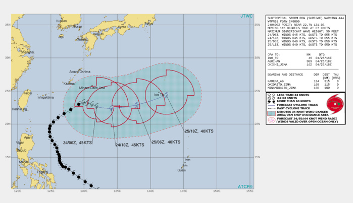 02W(SURIGAE). WARNING 44 ISSUED AT 24/09UTC.ENVIRONMENTAL ANALYSIS REVEALS 02W IS EMBEDDED WITHIN THE  SUBTROPICAL WESTERLIES UNDER APPROXIMATELY 30-40 KNOTS OF WESTERLY  VERTICAL WIND SHEAR AND IS TRACKING OVER COOLER SST (24-25C). THE  SYSTEM IS ALSO ENTRAINING A DRY AIR MASS, PARTICULARLY IN THE  SOUTHWESTERN QUADRANT, AS EVIDENCED BY THE LACK OF ANY SIGNIFICANT  CONVECTIVE CLOUDS IN THIS QUADRANT. REGIONAL UPPER-AIR ANALYSIS  INDICATES ONE SHORTWAVE TROUGH EXITING THE REGION TO THE NORTHEAST,  WHILE ANOTHER, MUCH STRONGER MAJOR SHORTWAVE TROUGH, CURRENTLY  ENTERING THE FAR NORTHERN EAST CHINA SEA, IS RAPIDLY DIVING  SOUTHWARDS TOWARDS SURIGAE. THIS NEXT SHORTWAVE WILL BE THE ULTIMATE  TRIGGER FOR EXTRA-TROPICAL TRANSITION.OVER THE NEXT 36 HOURS, SS 02W IS FORECAST TO BEGIN  ACCELERATING TO THE EAST THEN NORTHEAST, TO THE SOUTH OF IWO TO, AS  IT COMES UNDER THE STEERING INFLUENCE OF THE STRONG MID-LATITUDE  WESTERLY FLOW. AS THE AFOREMENTIONED MAJOR SHORTWAVE TROUGH DIVES  SOUTHWARD THROUGH THE NEXT 24 HOURS, IT WILL INDUCING SIGNIFICANT  BAROCLINIC FORCING AND THERMAL ADVECTION, AND ULTIMATELY BRING ABOUT  TRANSITION TO A STRONG GALE-FORCE EXTRATROPICAL SYSTEM BY 36H.