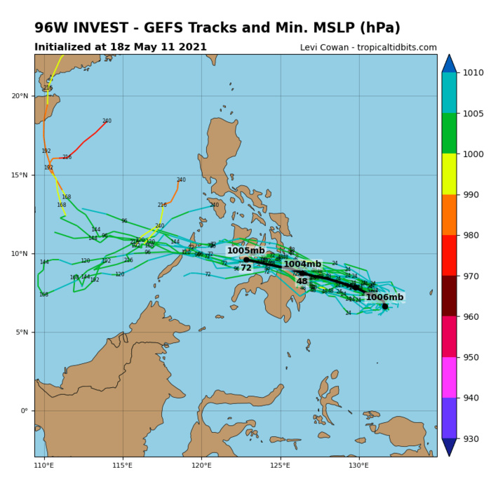 INVEST 96W. INVEST 96W IS IN A  FAVORABLE ENVIRONMENT WITH VERY WARM (30-31C) SEA SURFACE  TEMPERATURE AND WEAK (05-10KT) VERTICAL WIND SHEAR. GLOBAL MODELS  ARE IN MODERATE AGREEMENT THAT INVEST 96W WILL GRADUALLY INTENSIFY  AS IT TRACKS WESTWARD OVER THE NEXT 24-72 HOURS.
