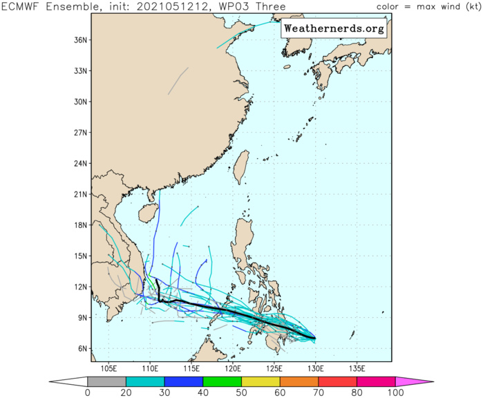TD 03W. NUMERICAL MODEL GUIDANCE IS IN GOOD AGREEMENT, WITH MINIMAL SPREAD  THROUGH 72H, LENDING HIGH CONFIDENCE TO THE JTWC FORECAST TRACK. THE  INTENSITY FORECAST IS MORE UNCERTAIN, AS THE MAJORITY OF THE GUIDANCE IS  NOT HANDLING THE DEVELOPMENT OF THE COMPACT SYSTEM WELL, WITH SIGNIFICANT  DIVERGENCE IN THE INTENSITY FORECAST SOLUTIONS. THE JTWC INTENSITY FORECAST  IS HIGHLY UNCERTAIN, IN LARGE PART ESTIMATED BASED ON CURRENT TRENDS, WHICH  ARE NOT EFFECTIVELY CAPTURED IN THE MOST RECENT MODEL GUIDANCE, RESULTING  IN LOW CONFIDENCE IN THE INTENSITY FORECAST.