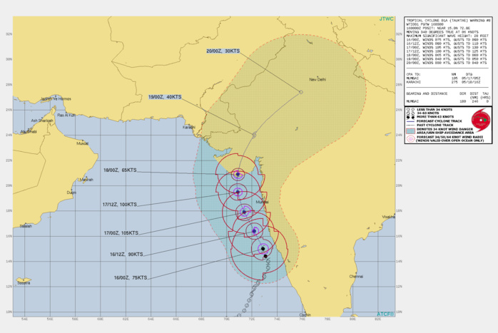 TC 01A. WARNING 8 ISSUED AT 16/03UTC. ANALYSIS INDICATES FAVORABLE ENVIRONMENTAL  CONDITIONS WITH ROBUST POLEWARD OUTFLOW, LOW VERTICAL WIND SHEAR ALOFT;  AND WARM (31C) SEA SURFACE TEMPERATURE. TC 01A WILL  CONTINUE ON ITS CURRENT TRACK THROUGH 36H ALONG THE WESTERN  PERIPHERY OF A DEEP-LAYERED SUBTROPICAL RIDGE TO THE EAST.  AFTERWARD, IT WILL TRACK MORE NORTHWARD AND ROUND THE RIDGE AXIS  BEFORE MAKING LANDFALL NEAR VANAKBARA, INDIA SHORTLY AROUND 48H.  THE POSSIBILITY OF RAPID INTENSIFICATION REMAINS DURING THE NEXT 24  HOURS, FUELED BY THE FAVORABLE ENVIRONMENTAL CONDITIONS, REACHING A  PEAK INTENSITY OF 105 KNOTS/ US CAT 3 BY 24H. AFTERWARD, THE SYSTEM WILL  BEGIN TO WEAKEN DUE TO LAND INTERACTION. AFTER LANDFALL, THE CYCLONE  WILL RAPIDLY ERODE AS IT TRACKS ACROSS THE RUGGED TERRAIN, LEADING  TO DISSIPATION BY 96H, POSSIBLY SOONER.