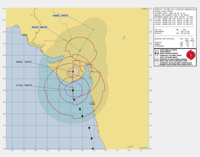 TC 01A(TAUKTAE). WARNING 14 ISSUED AT 17/15UTC. ANALYSIS INDICATES FAVORABLE ENVIRONMENTAL CONDITIONS  WITH STRONG POLEWARD OUTFLOW, MODERATE (15-20KTS) VERTICAL WIND  SHEAR (VWS), AND WARM (28-29C) SEA SURFACE TEMPERATURE (SST). TC 01A  WILL BEGIN TURNING TO THE NORTHEAST OVER THE NEXT 12 HOURS AS IT  TRACKS ALONG THE NORTHWESTERN PERIPHERY OF A DEEP-LAYERED  SUBTROPICAL RIDGE TO THE EAST-SOUTHEAST UNTIL IT MAKES LANDFALL NEAR  JAFARABAD, INDIA THROUGH 12H. THE SYSTEM IS EXPECTED TO DECREASE  IN INTENSITY AS IT ENTERS AN AREA OF GREATER VWS IN CONJUNCTION WITH  TERRAIN INTERACTION AND SLIGHTLY COOLER SSTS NEARSHORE AS IT TRACKS  NORTH. AFTER LANDFALL, THE CYCLONE WILL RAPIDLY ERODE AS IT TRACKS  ACROSS THE RUGGED TERRAIN AND THE HIGHER VWS, LEADING TO THE OVERALL  DISSIPATION BY 36H.