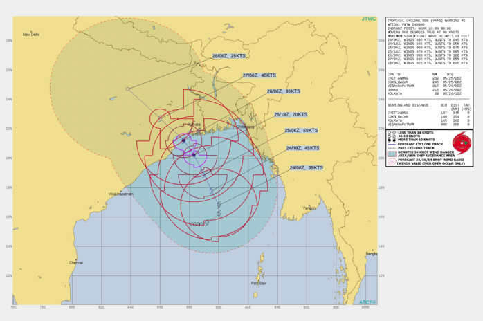 TC 02B(YAAS).WARNING 2 ISSUED AT 24/09UTC. TC 02B IS CURRENTLY IN A MARGINALLY FAVORABLE ENVIRONMENT WITH MODERATE  VERTICAL WIND SHEAR (15-25 KTS) OFFSET BY ROBUST EQUATORWARD OUTFLOW  ALOFT AND WARM (30-31C) SEA SURFACE TEMPERATURES. THE SYSTEM WILL  REMAIN IN A MARGINAL ENVIRONMENT FOR THE NEXT 24 HOURS AS IT TRACKS  NORTH-NORTHWESTWARD AROUND A SUBTROPICAL RIDGE TO THE NORTHEAST.  AFTER 24H, THE VERTICAL WIND SHEAR IS FORECAST TO DECREASE,  ALLOWING TC 02B TO REACH A PEAK INTENSITY OF 80 KNOTS/US CAT 1 AT 48H JUST  BEFORE MAKING LANDFALL SOUTHWEST OF KOLKATA. AFTER LANDFALL, THE  SYSTEM WILL RAPIDLY WEAKEN WITH DISSIPATION BY 96H.