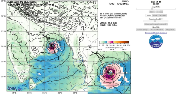 TC 02B. 24/00UTC. AVN INTENSITY GUIDANCE WITH A PEAK INTENSITY OF 75KNOTS AT +48H. USUALLY THE ACTUAL PEAK INTENSITY IS ABOVE THE AVN GUIDANCE.